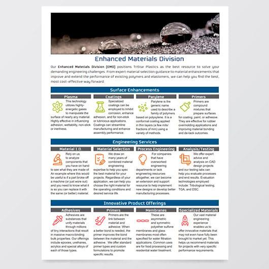 EMD Capabilities Sheet
