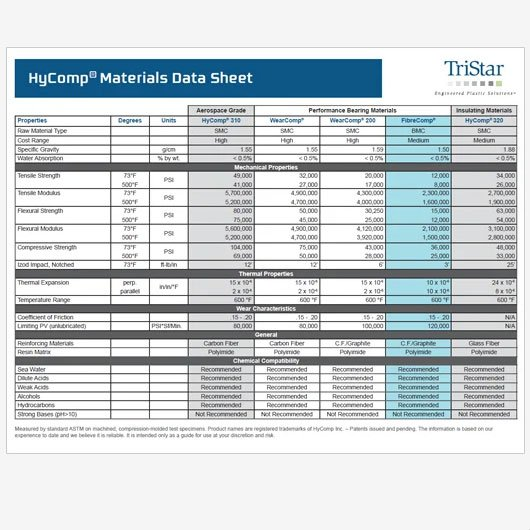 HyComp Material Spec Sheet