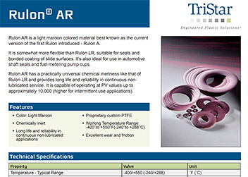 Rulon AR Specs