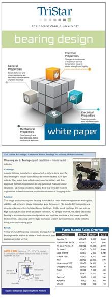 Get the Ultimate Plastic Bearing Design Guide