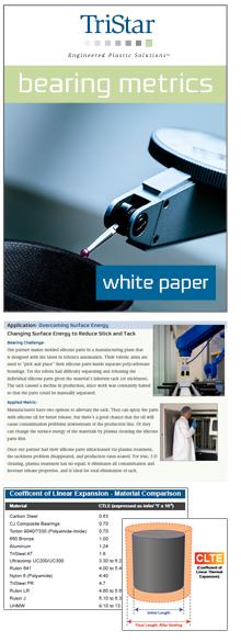 Critical Bearing Metrics White Paper