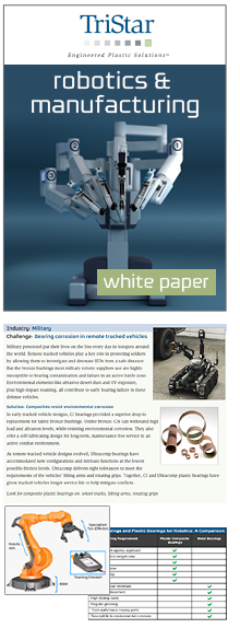 Robotics and Manufacturing: A Guide to Bearing Selection for Increased Production