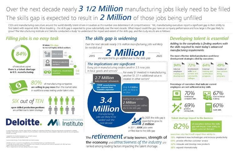 us-pip-skills-gap-infographic.jpg