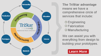 The TriStar Advantage